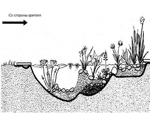 Пруд вкаменной кладке